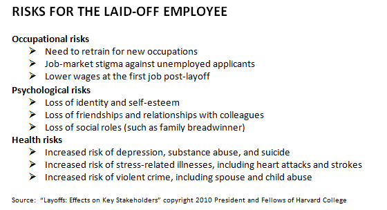 The Quest for Better Layoffs - HBS Working Knowledge - Harvard