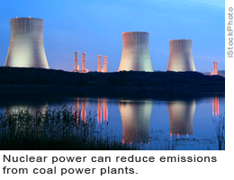 Nuclear power can reduce emissions from coal power plants.